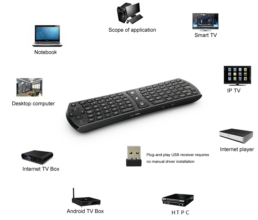 Rii Wireless QWERTY Air Mouse Dual-Sided Remote Keyboard Black - Syntech