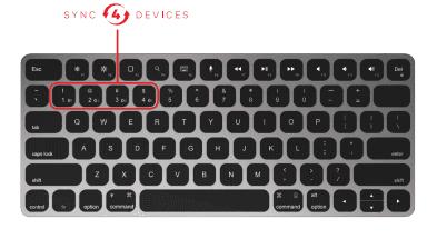 b876159c88b SKU: K166-1126. Kanex Ultraslim Mini MultiSync Bluetooth Keyboard